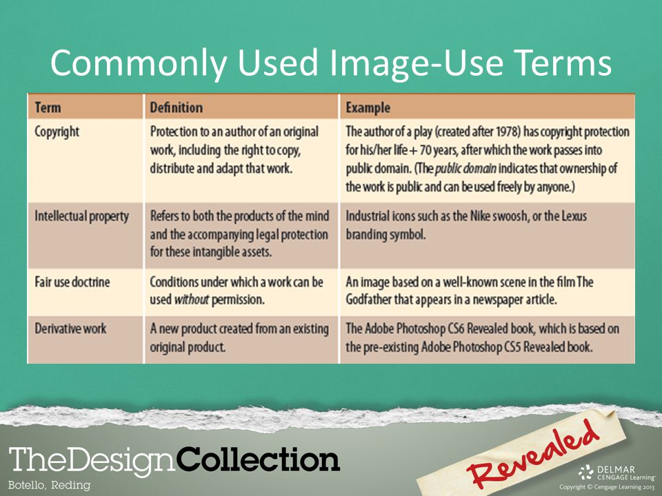 Commonly Used Image-Use Terms