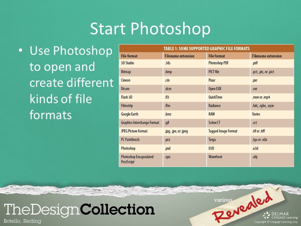 Start Photoshop Use Photoshop to open and create different kinds of file formats various