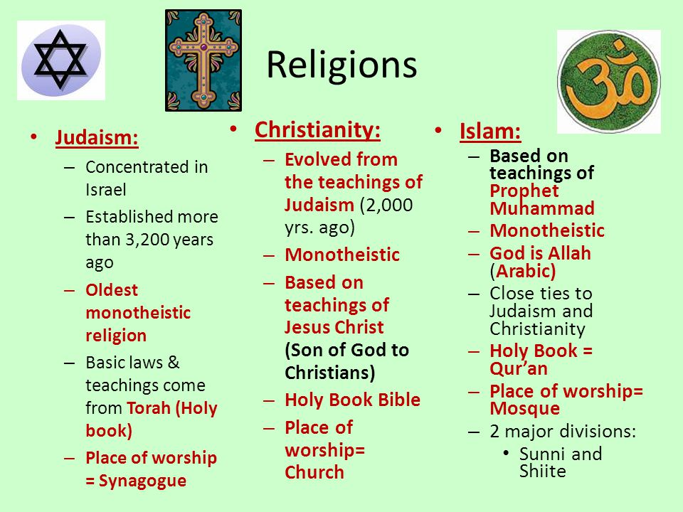 monotheism in christianity islam and judaism Judaism vs christianity vs islam in this 30-minute mysteries of the church mini-documentary made for the roman catholic diocese of brooklyn, new york , religious teachers and academics discuss the historical origins, similarities, and differences between judaism, christianity, and islam.
