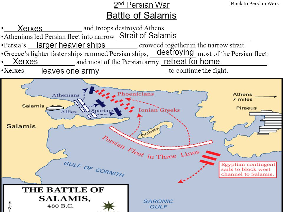 an analysis of 2nd persian invasion Book 7 xerxes' decision and the speech of xerxes' uncle artabanus against invasion cites risks: persian army could be cut off if the bridge over and how numerous are they what strategy should xerxes adopt (234) demaratus advises xerxes to open a second front against the spartans.