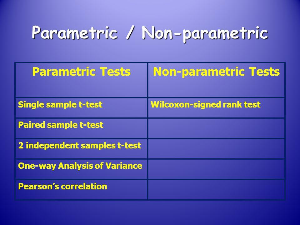 download Spectroscopy