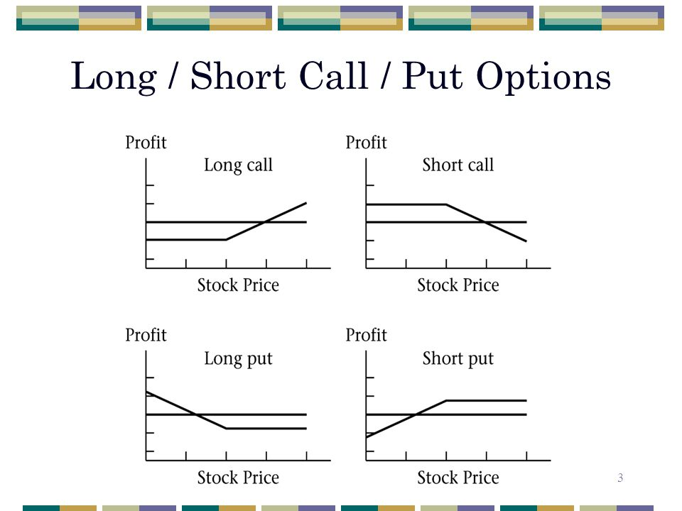 Best call put option strategies