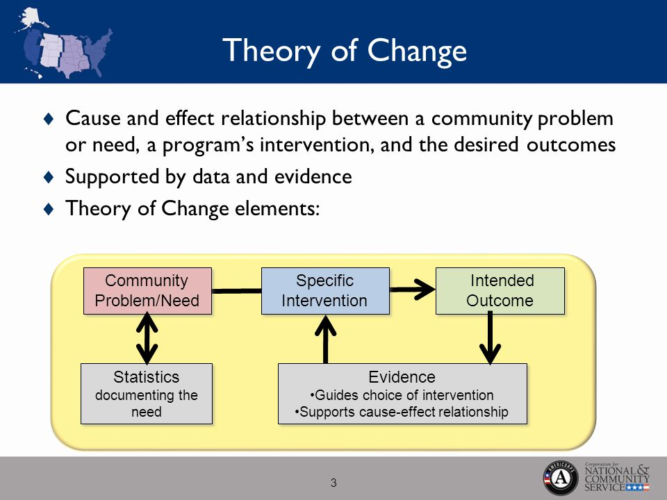 Daniel barutta and sarah yue program officers ppt video online 3 theory pronofoot35fo Choice Image