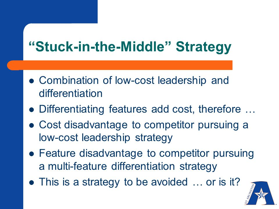 Cost Leadership & Competitive Advantage