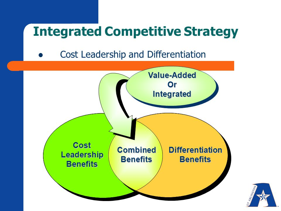 Differentiation Strategy for the Professional Services Firm