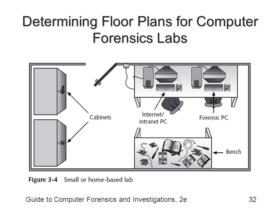 Guide To Computer Forensics And Investigations Second