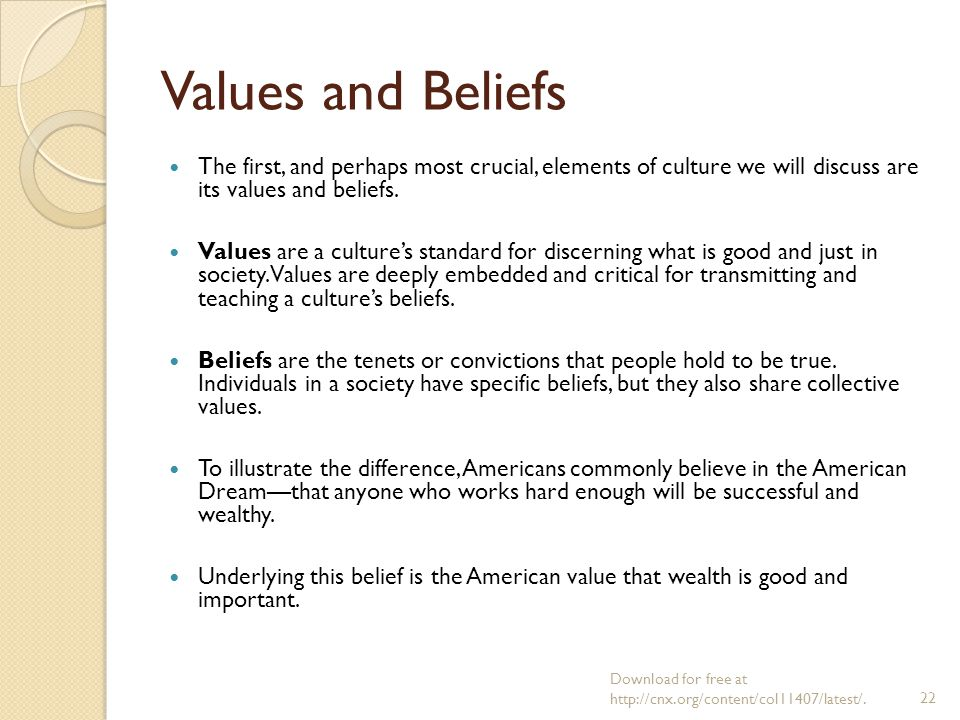 The traditions and beliefs that define an american