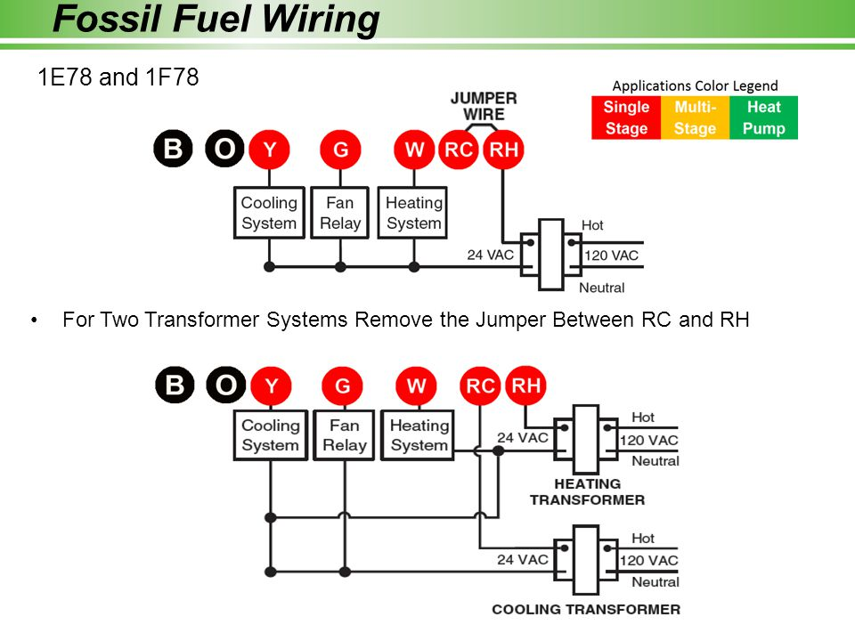 Fossil+Fuel+Wiring+1E78+and+1F78 homeowner support hotline ppt video online download wiring diagram for white rodgers thermostat at reclaimingppi.co