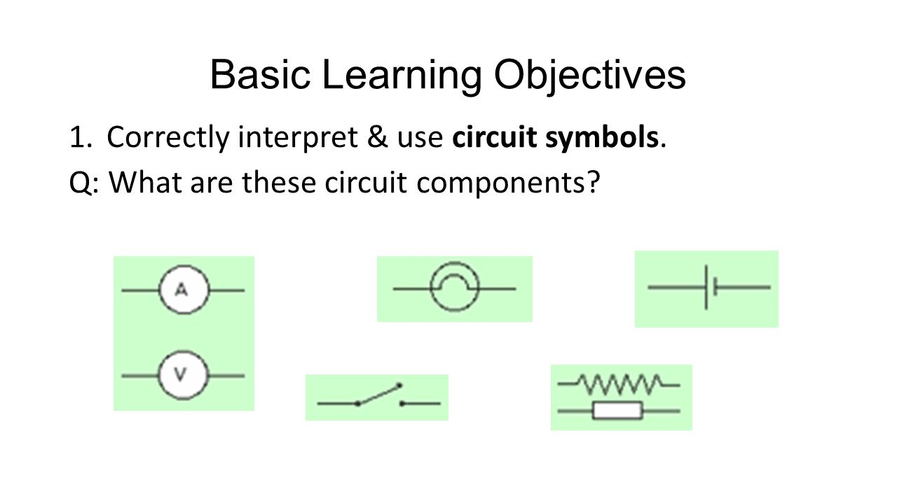 13 Basic Learning Objectives Correctly interpret & use circuit symbols.