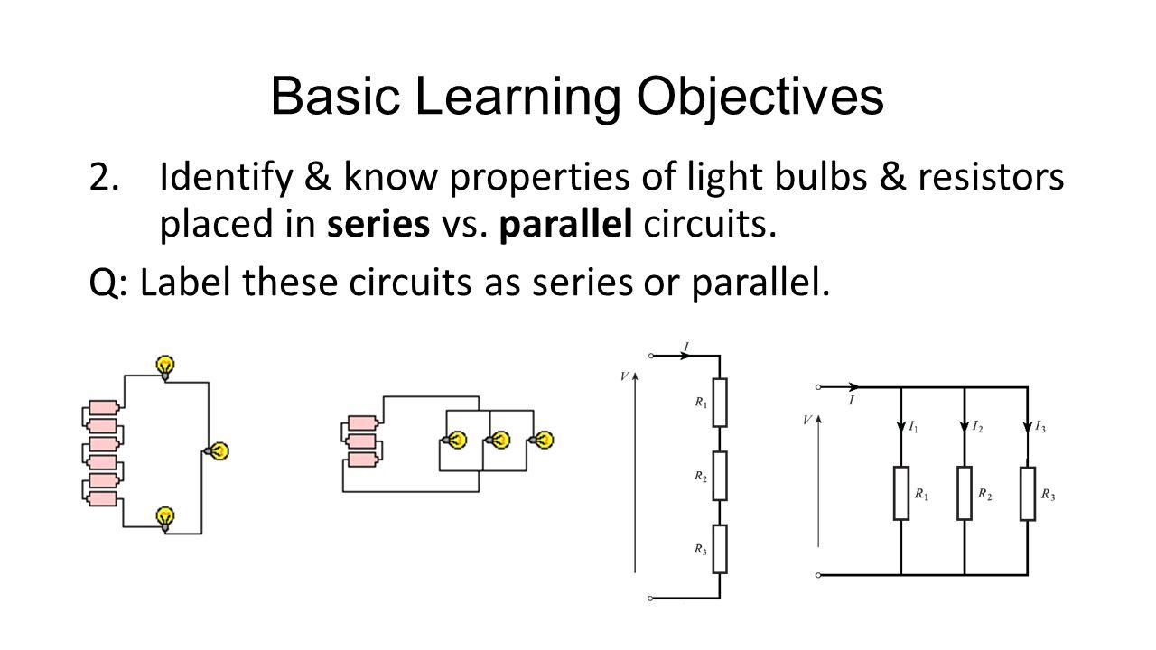 14 Basic Learning Objectives