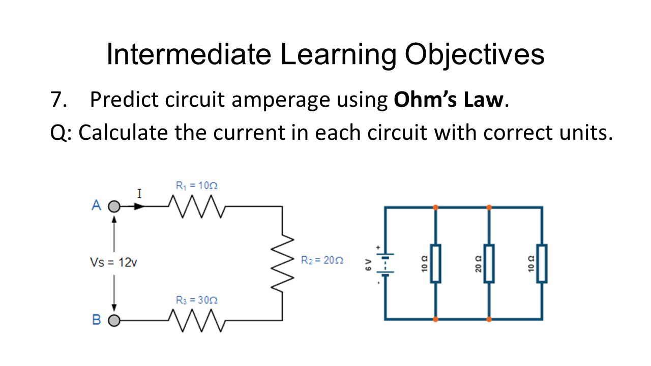 Intermediate Learning Objectives