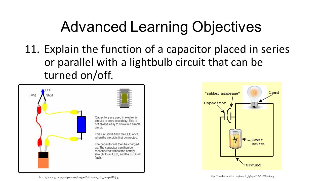 Advanced Learning Objectives