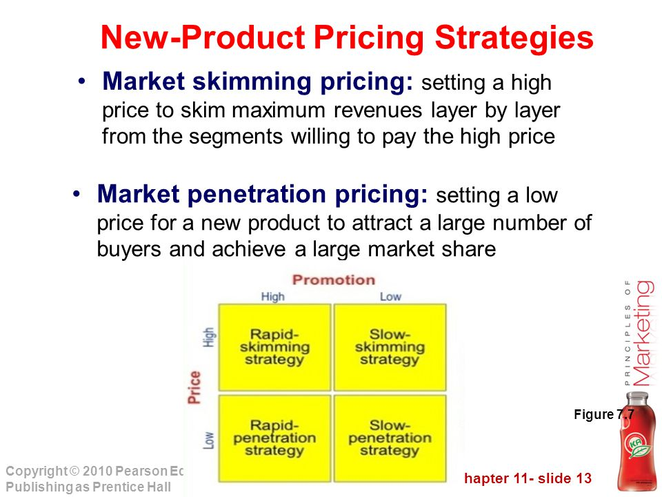 new product pricing strategies Pricing strategies marketers develop an  parity pricing refers to the process of pricing a product at or near a rival  engineering new product success: the new.
