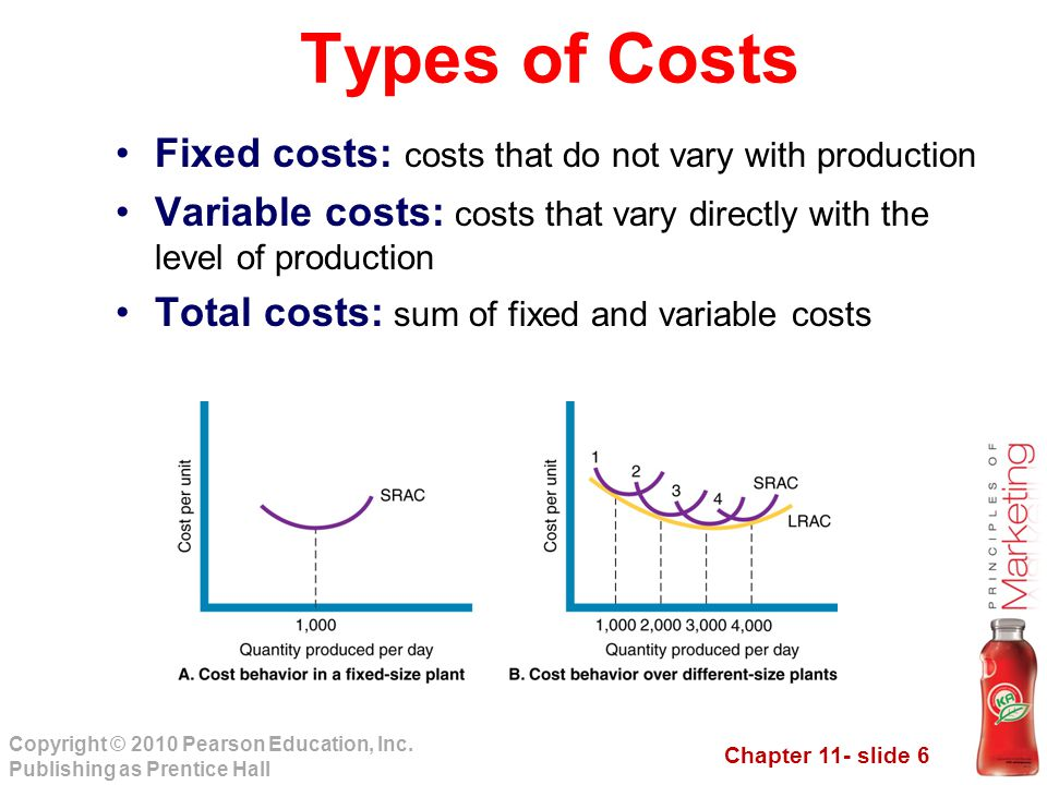 Pricing decisions ppt video online download for Table 6 fixed costs