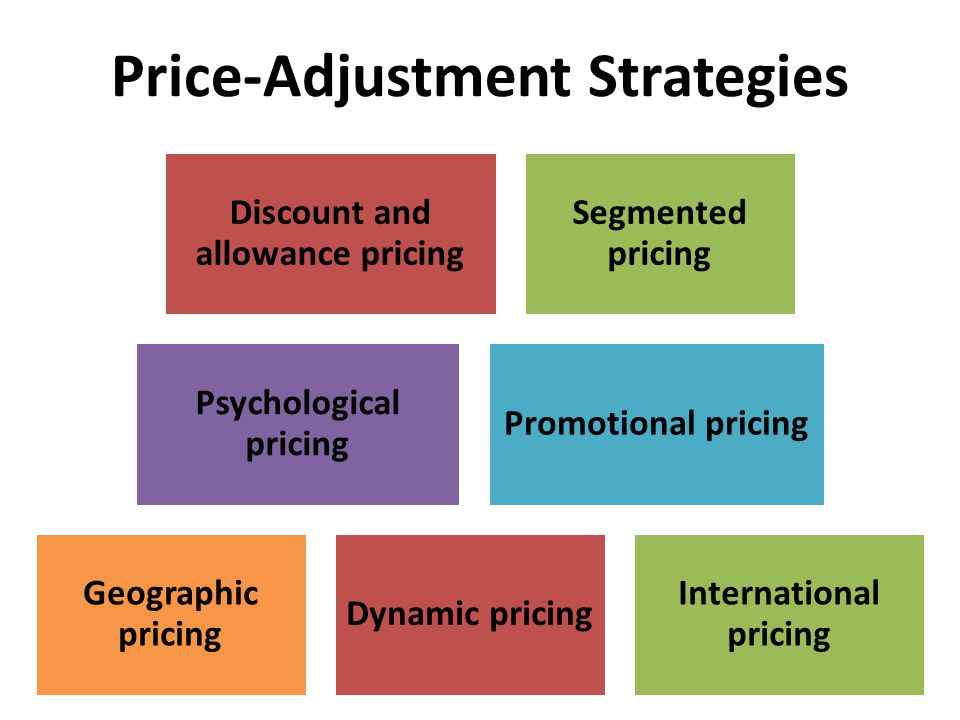 the discount and allowance pricing marketing essay Accounting chapter 5 correct answers exercise 5-9 preparing adjusting and sales returns and allowances $ 19,699: sales discounts marketing plan essay.