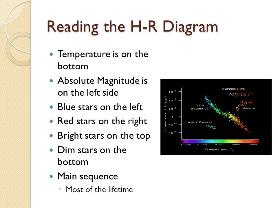 best h r diagram stars, galaxies, and the universe - ppt download blank h r diagram