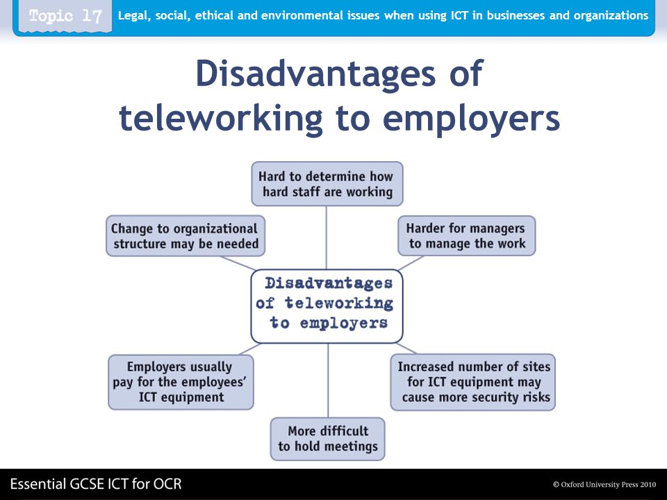advantages and disadvantages of telecommuting essay Disadvantages of telecommuting career trend advantages & disadvantages of working at home related occupations job growth.
