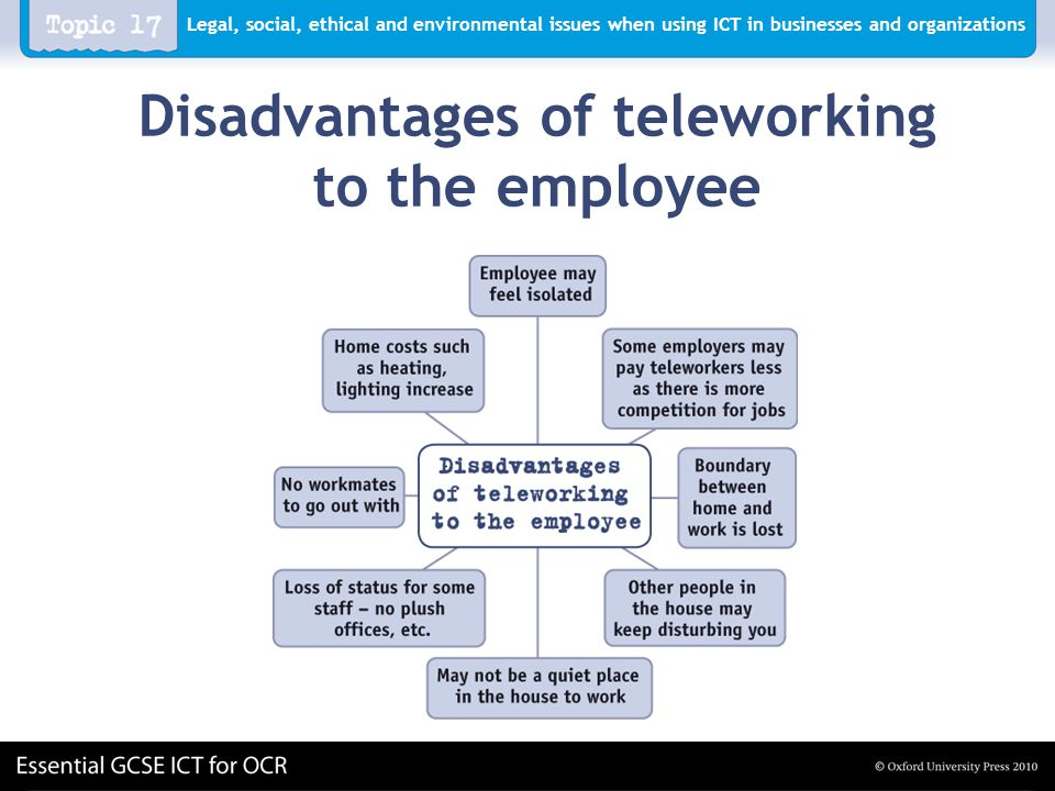 Disadvantages Of Teleworking And Home Working