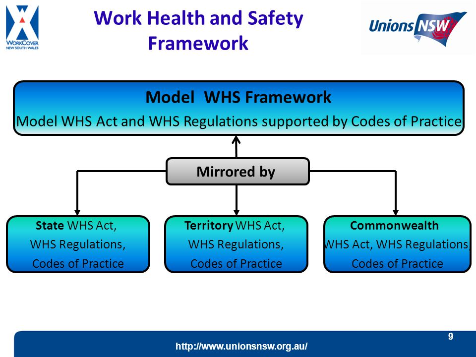 health and safety legislative framework 18 occupational health and safety law contents summary 431 broader concepts 432 overview of the ohs system 433 legislative and strategic framework 433.