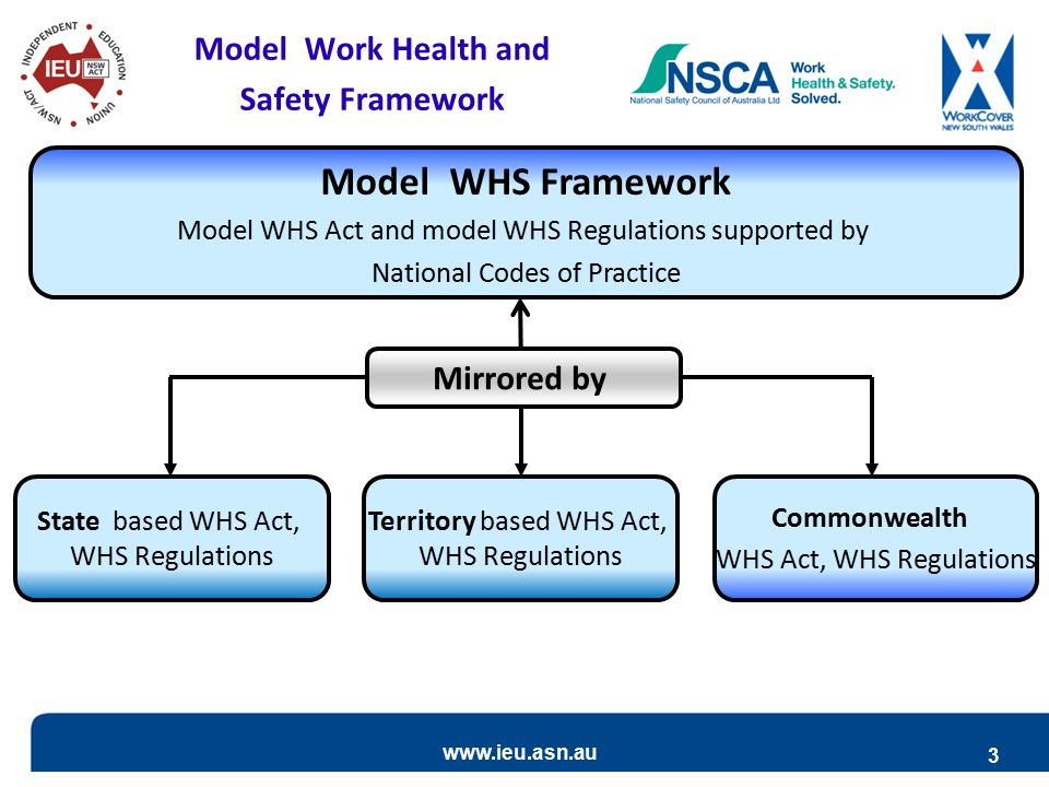 Model WHS Laws