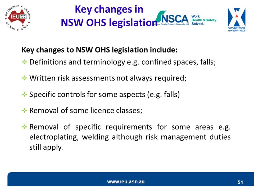key aspects of current legislative requirements Changes to legislation: medicines act 1968 is up to date with all changes known to be in force on or before 21 september 2018 there are changes that may be brought into force at a future date.