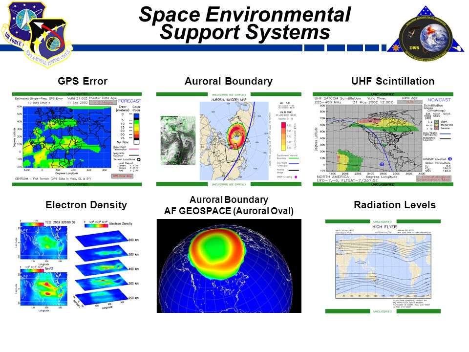Defense Weather Systems Directorate Ppt Video Online