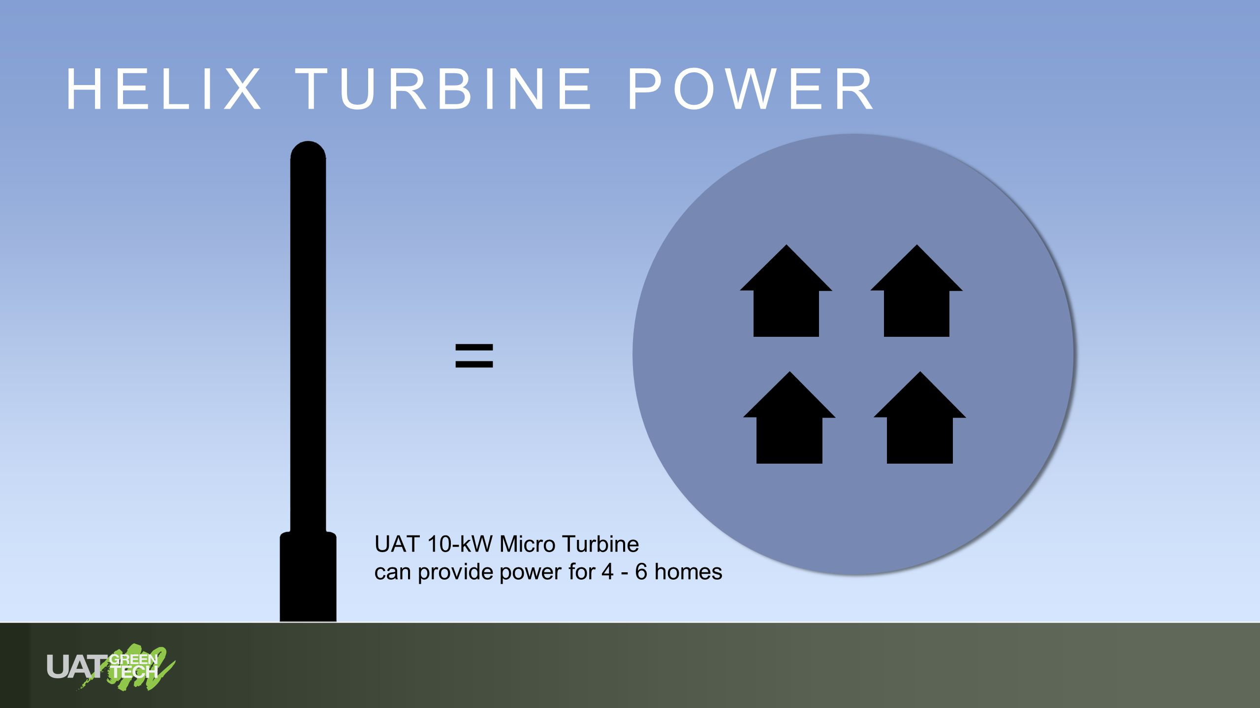 Helix Turbine patent pending zero gravity drive train