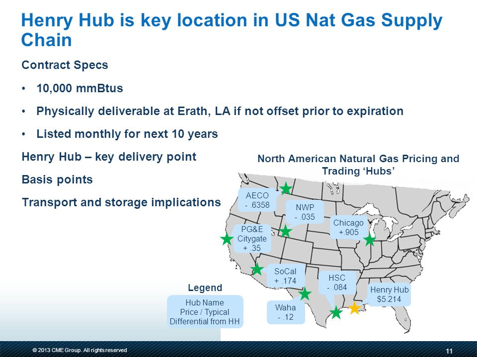Clearport Natural Gas