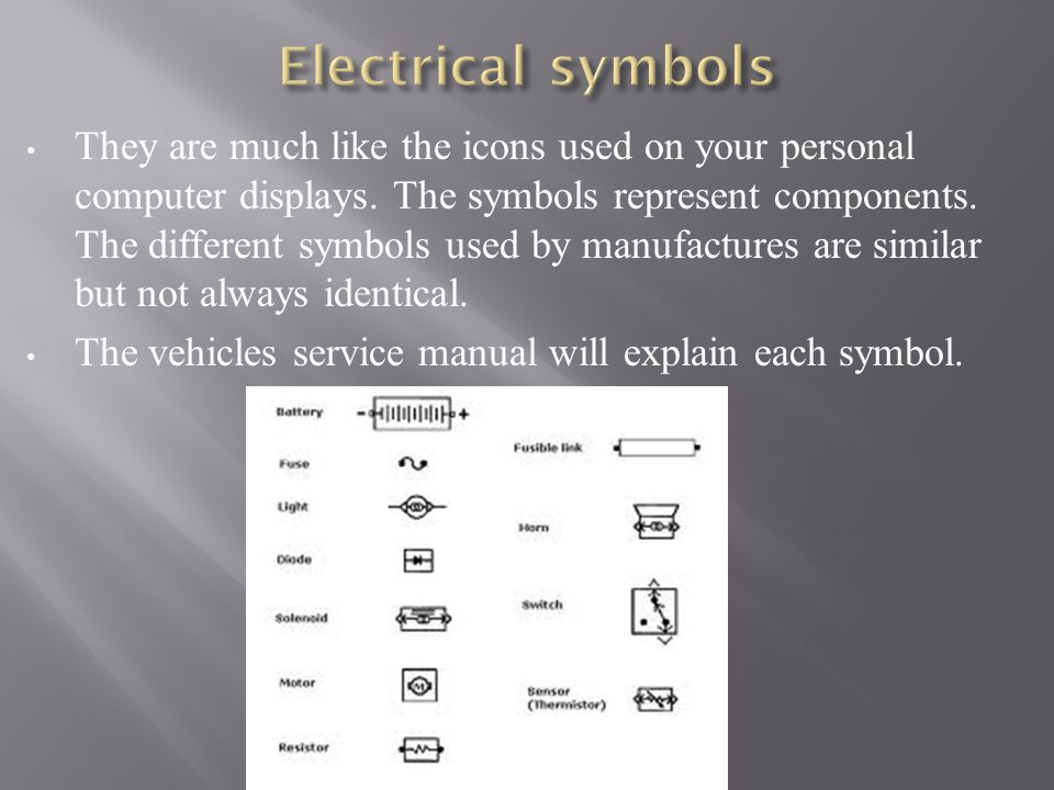 Old Fashioned Electrical Symbol For Solenoid Elaboration - Schematic ...