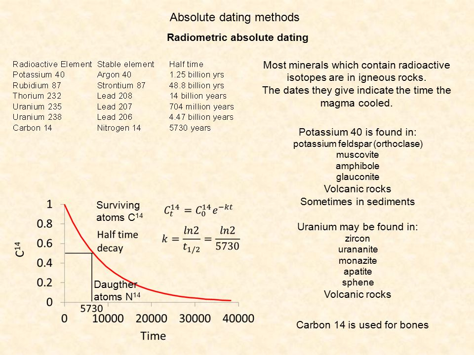Difference between radiometric dating and relative dating
