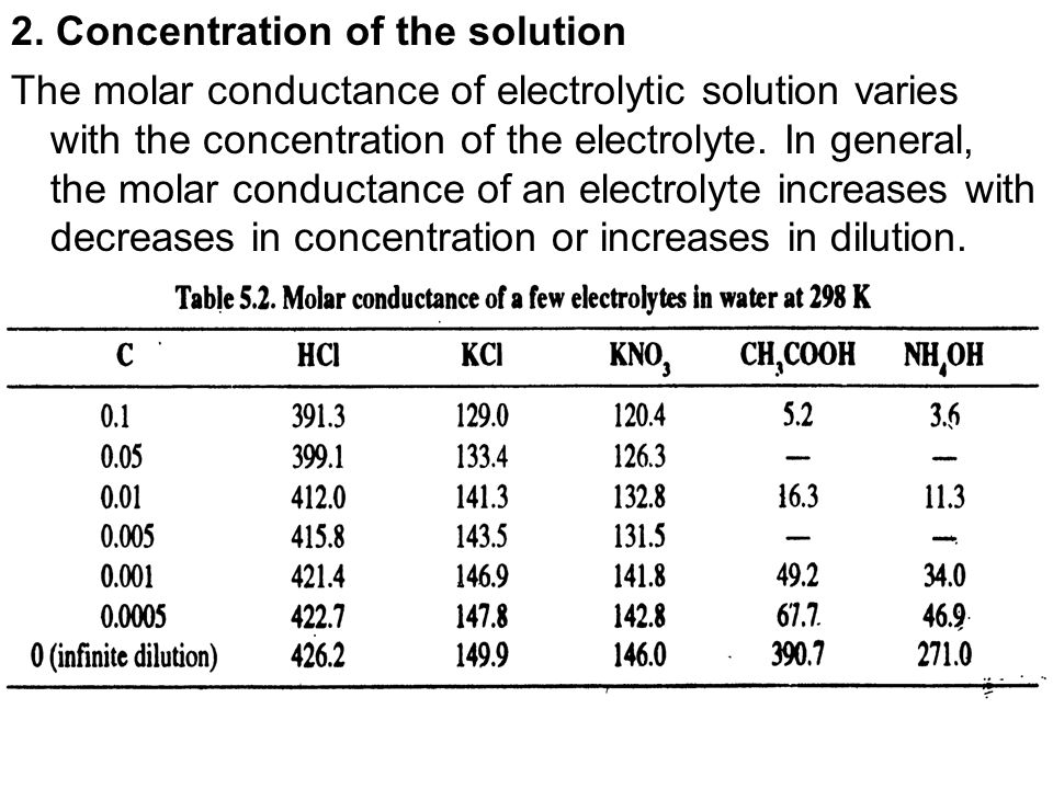 electrical conductivity of electrolyte�s solutions ppt