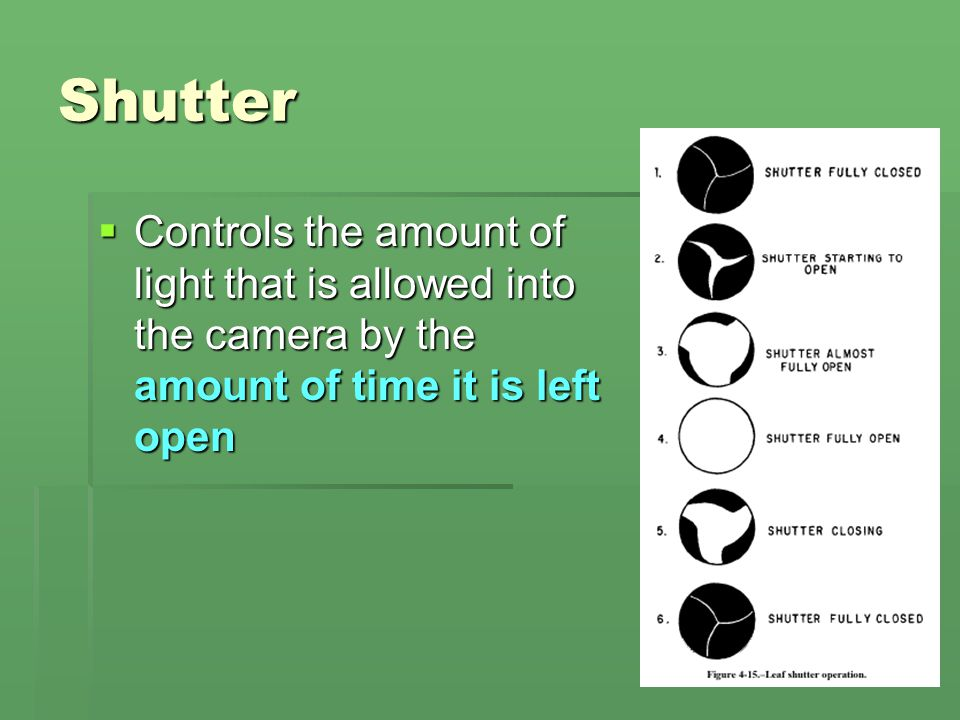 Shutter Controls the amount of light that is allowed into the camera by the amount of time it is left open.