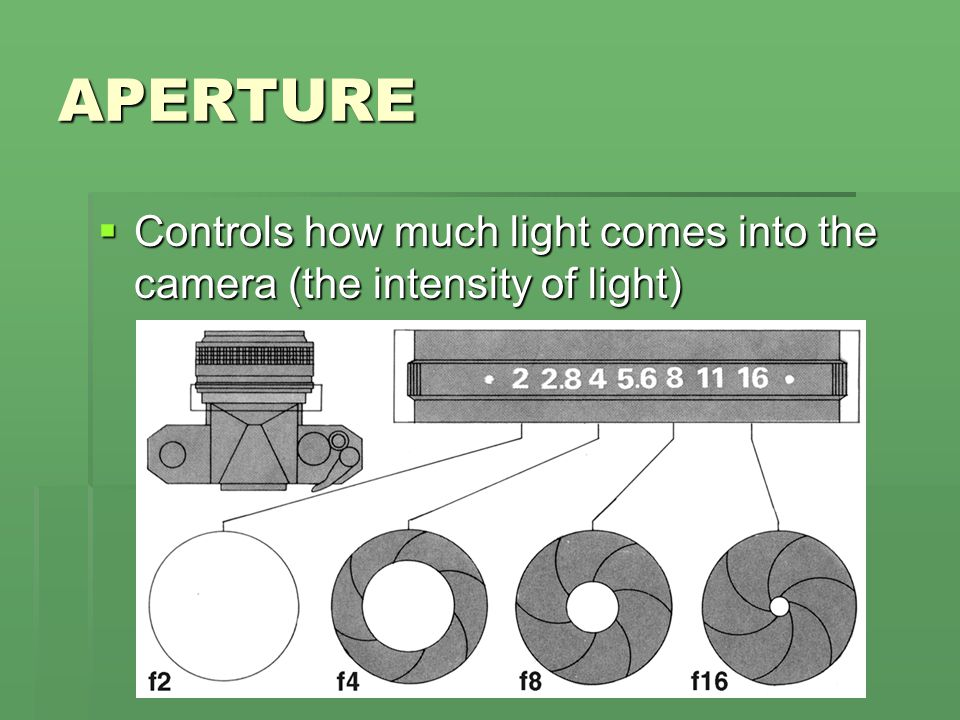 APERTURE Controls how much light comes into the camera (the intensity of light)