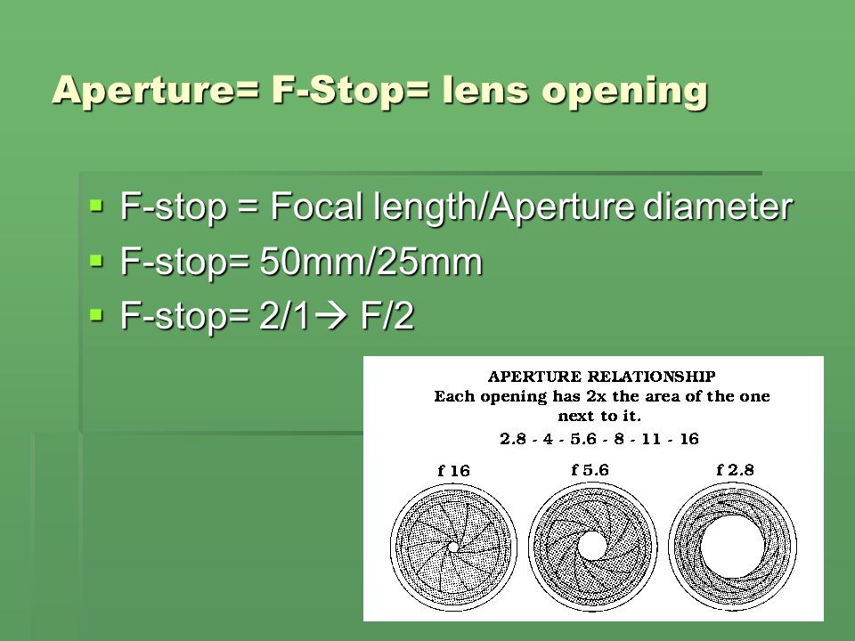 Aperture= F-Stop= lens opening