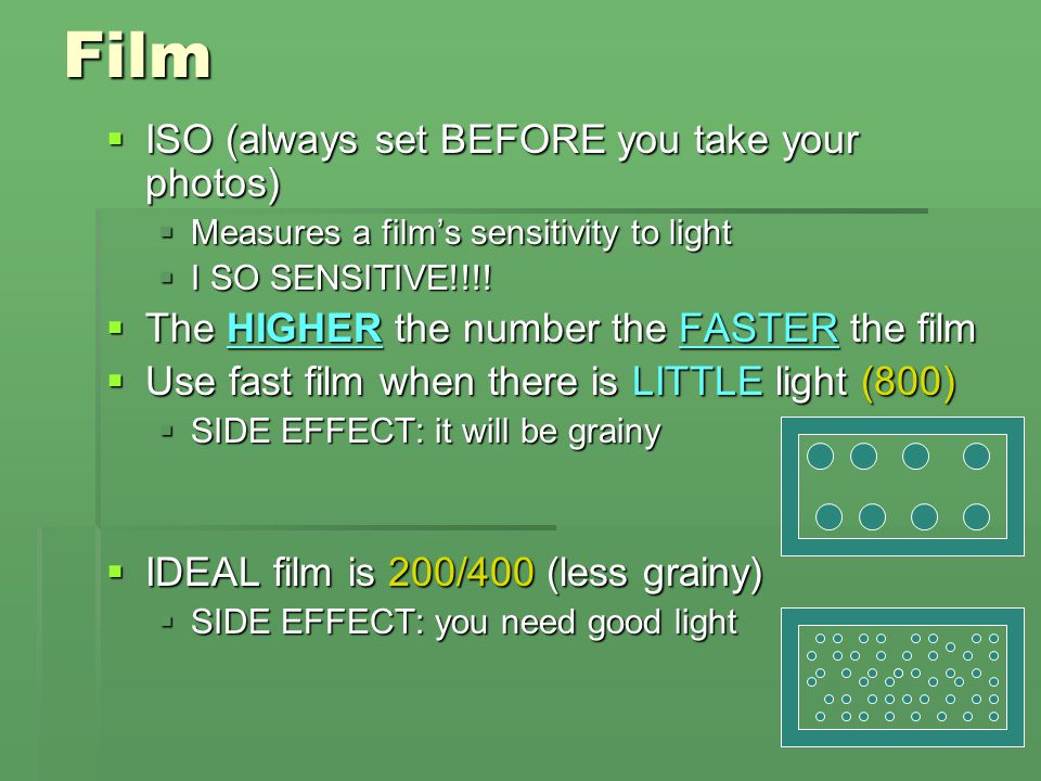 Film ISO (always set BEFORE you take your photos)