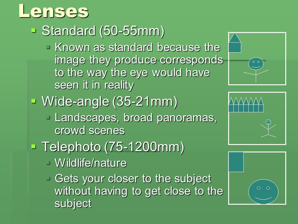 Lenses Standard (50-55mm) Wide-angle (35-21mm) Telephoto ( mm)
