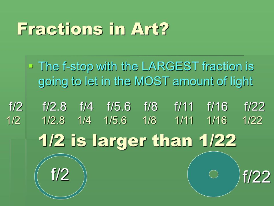 Fractions in Art 1/2 is larger than 1/22 f/2 f/22