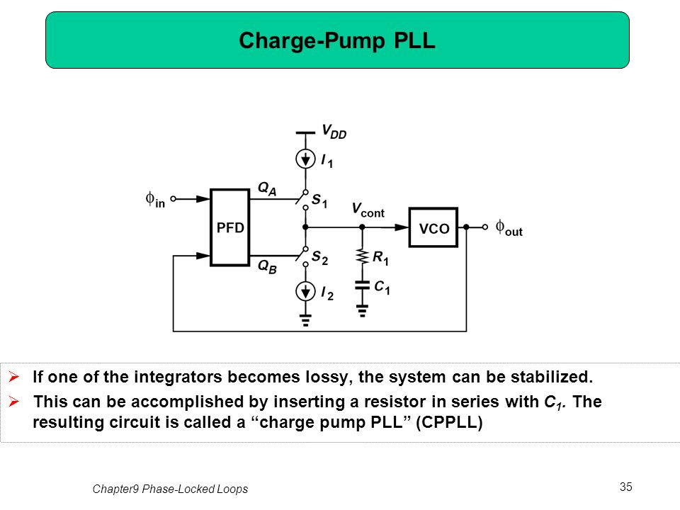 charge pump Ti's buck/boost and inverting charge pumps extend functionality, are smaller, thinner solutions than magnetic converters, get inverted voltage rail conversions, and have smallest solution size with highest performance.