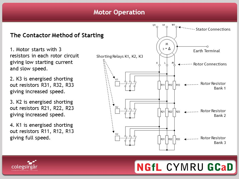 Motor Operation The Contactor Method Of Starting