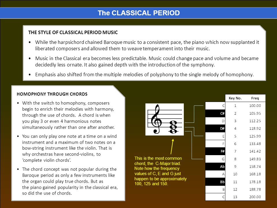 The CLASSICAL PERIOD THE STYLE OF CLASSICAL PERIOD MUSIC