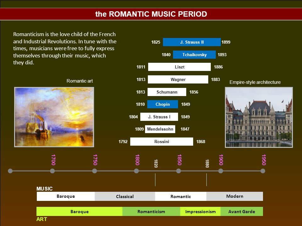 the ROMANTIC MUSIC PERIOD