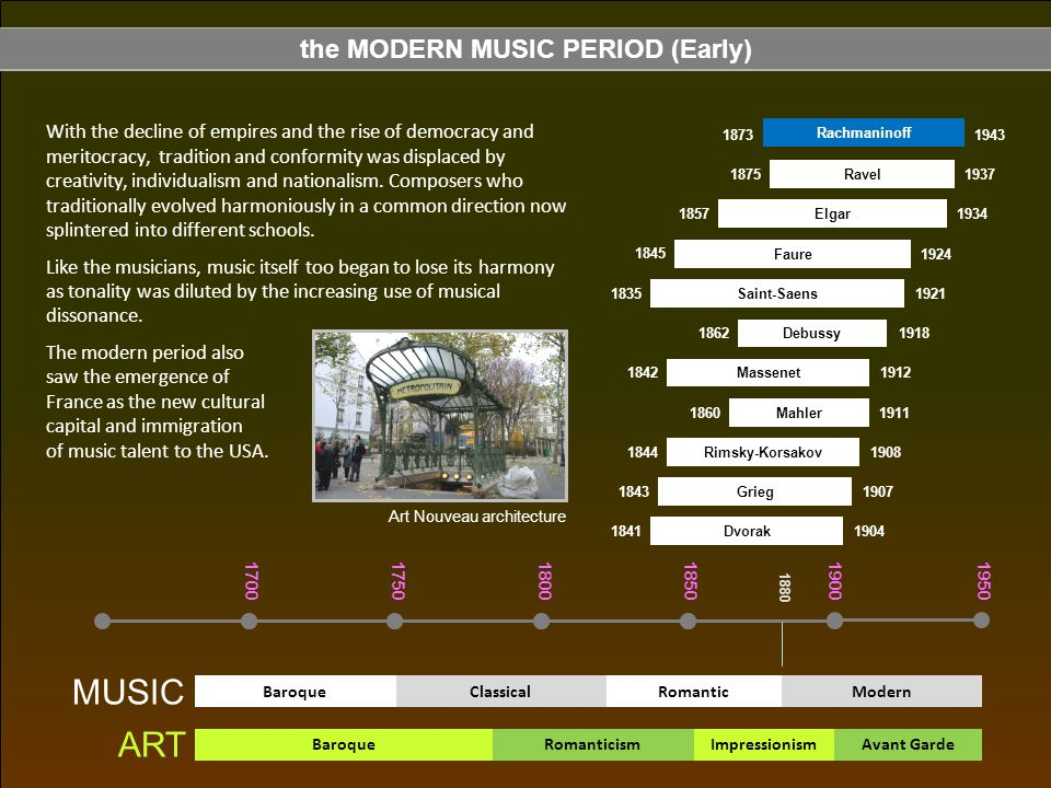 the MODERN MUSIC PERIOD (Early)