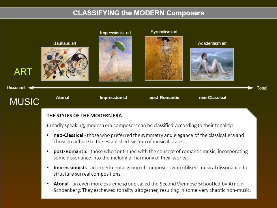 CLASSIFYING the MODERN Composers