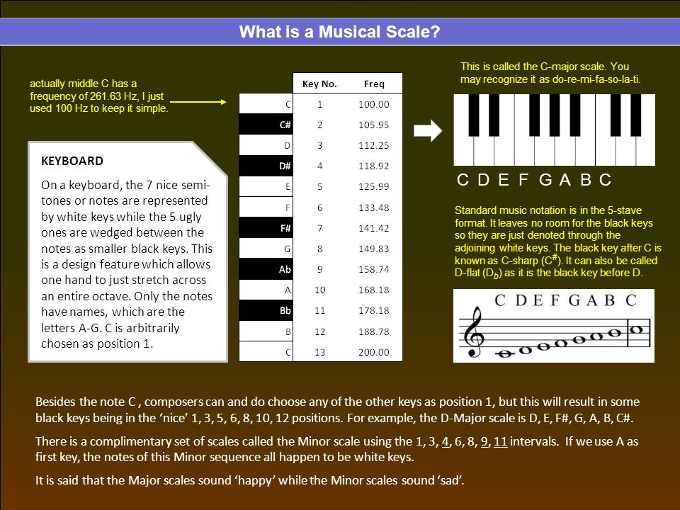What is a Musical Scale C D E F G A B C KEYBOARD