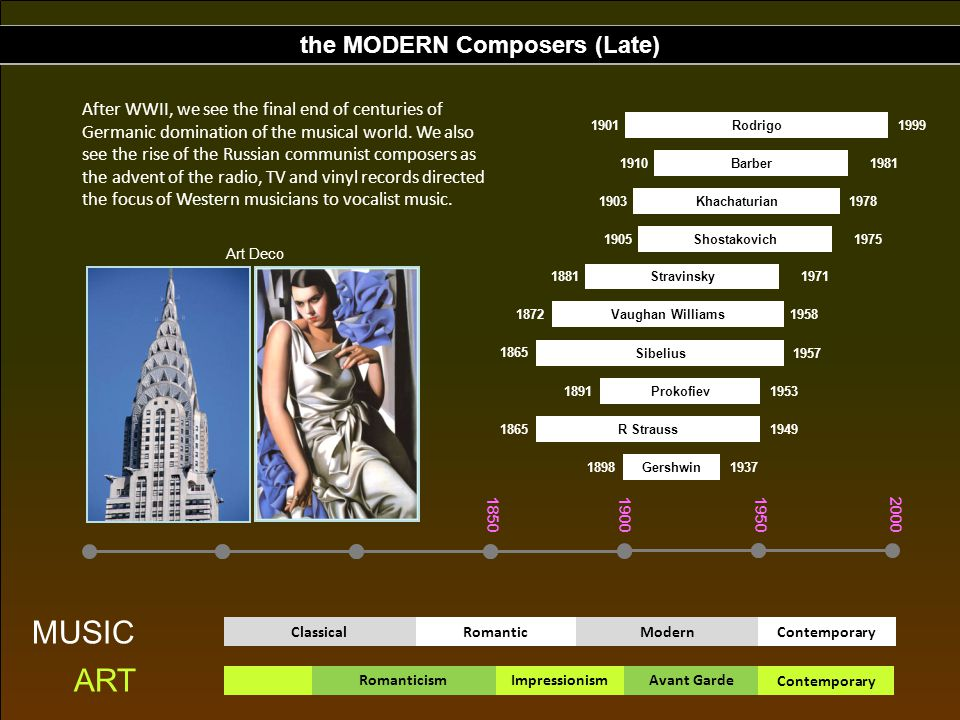 the MODERN Composers (Late)