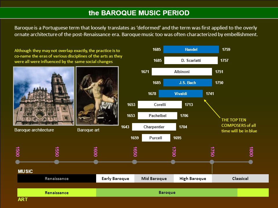 the BAROQUE MUSIC PERIOD