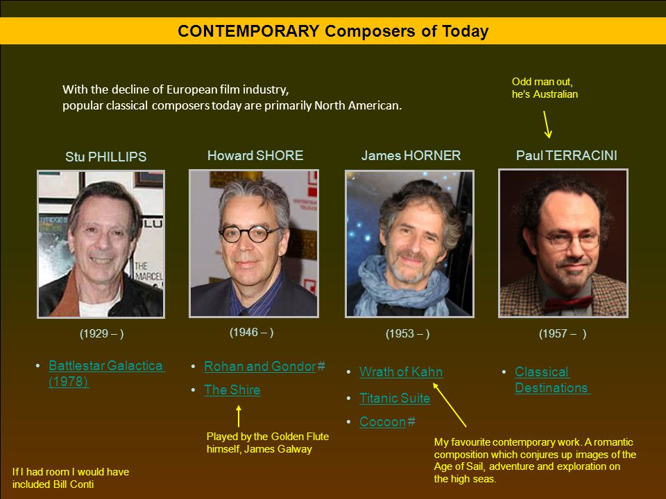 CONTEMPORARY Composers of Today