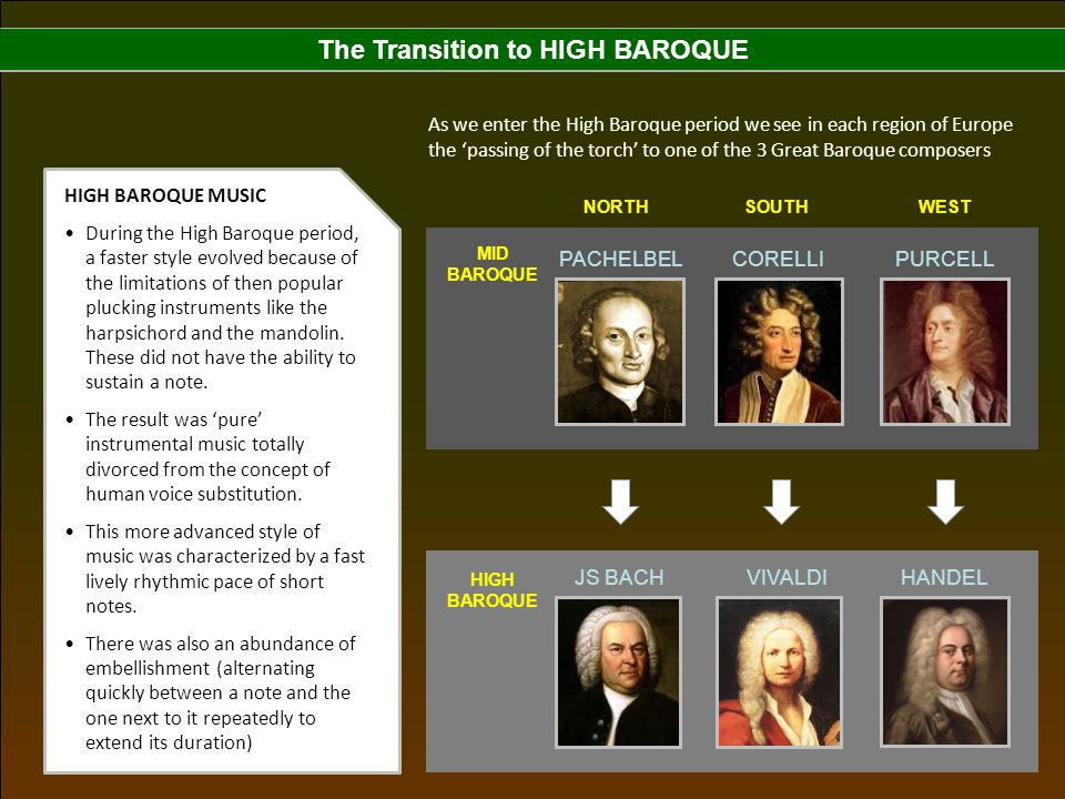 The Transition to HIGH BAROQUE