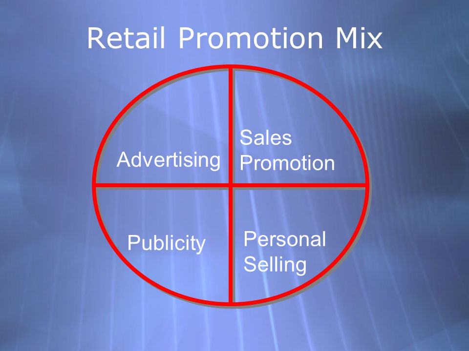 thesis report on sales promotion
