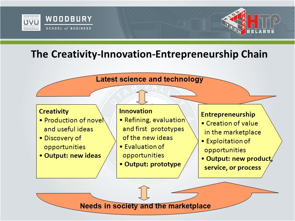 evaluate current creative and innovative management processes Creativity and innovation management © 2006 the  strange)  phenomena and our current under-  the process of judgmentally evaluating  options.